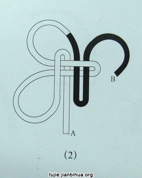 三环结制作方法图解