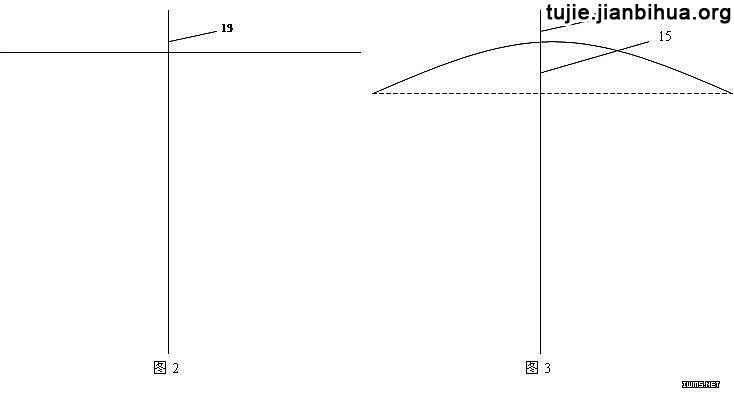 五、風箏的裱糊: 首先將準備好的面料攤平在桌面上;然后在風箏骨架的正面(篾青一面)涂上百得膠(或白膠),四邊的拉線也要涂上膠水,接著將已涂膠水一面的骨架小心地放在已攤平的面料上,并逐邊壓一下,使其粘牢;最后翻轉風箏,檢查粘貼是否平整、牢固。如有褶皺時,可適度拉平;如有漏涂膠水或脫膠的,可用小竹片粘上些膠水補膠。